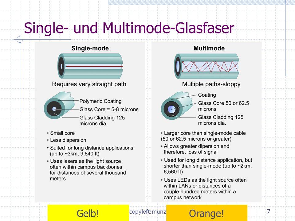 copyleft:munz8 Dispersion Unterschiedliche Wege (Moden) bzw.