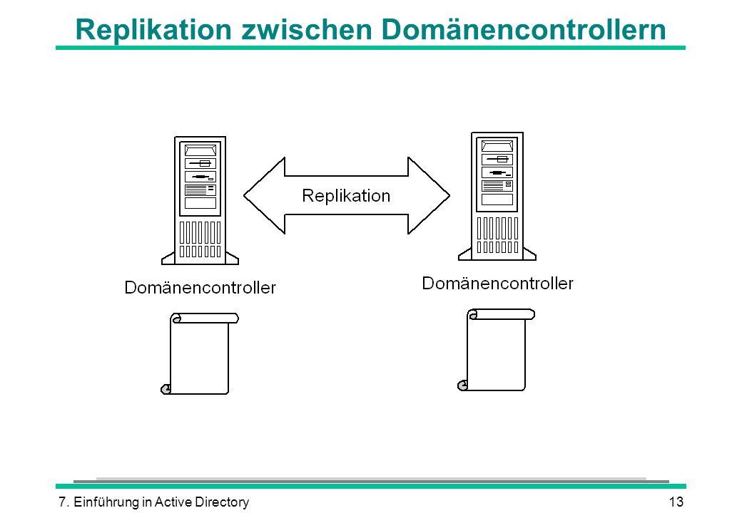 7. Einführung in Active Directory13 Replikation zwischen Domänencontrollern