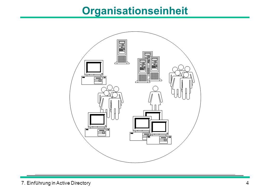 7. Einführung in Active Directory4 Organisationseinheit