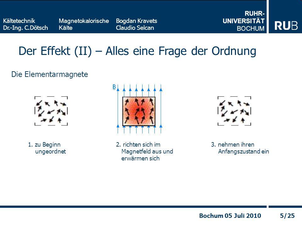 RUHR- UNIVERSITÄT BOCHUM Magnetokalorische Kälte Kältetechnik Dr.-Ing. C.Dötsch Bogdan Kravets Claudio Selcan 5/25Bochum 05 Juli 2010 Der Effekt (II)