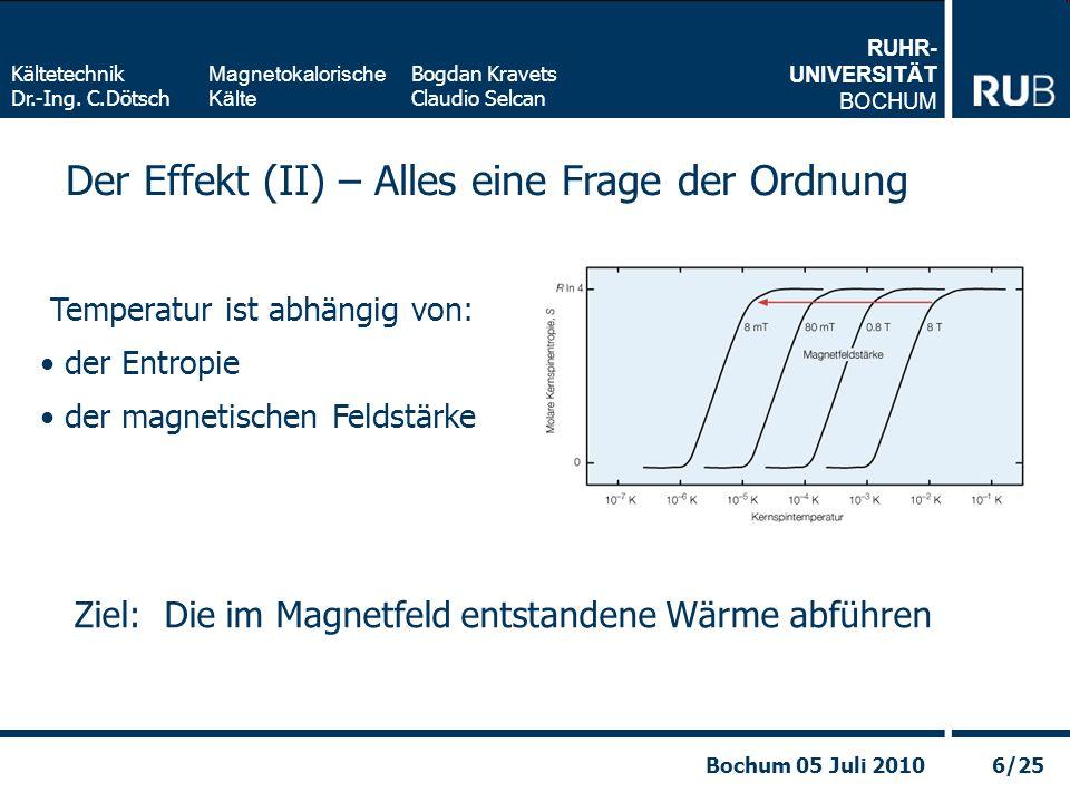 RUHR- UNIVERSITÄT BOCHUM Magnetokalorische Kälte Kältetechnik Dr.-Ing. C.Dötsch Bogdan Kravets Claudio Selcan 6/25Bochum 05 Juli 2010 Der Effekt (II)