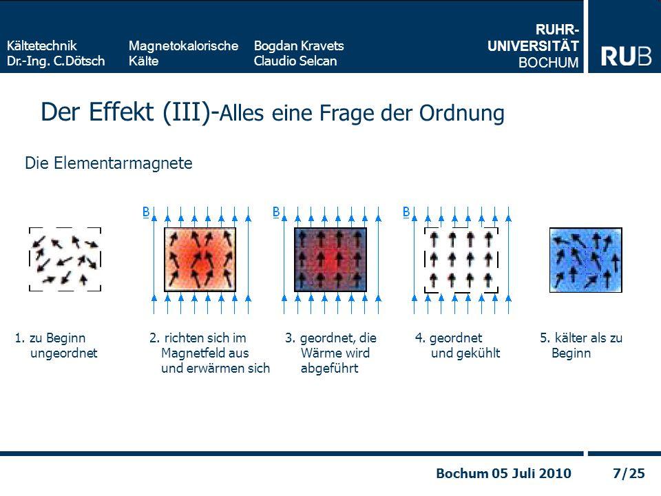 RUHR- UNIVERSITÄT BOCHUM Magnetokalorische Kälte Kältetechnik Dr.-Ing.