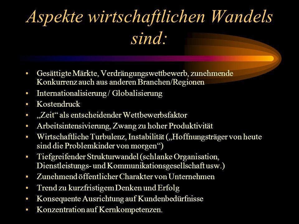 Vielen Dank !! webmaster@munz-udo.de@munz-udo.de http://www.munz-udo.de