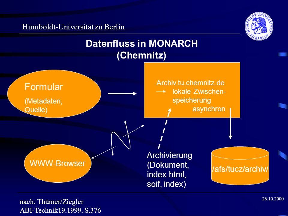 Humboldt-Universität zu Berlin 26.10.2000 Datenfluss in MONARCH (Chemnitz) Formular (Metadaten, Quelle) Archiv.tu.chemnitz.de lokale Zwischen- speiche