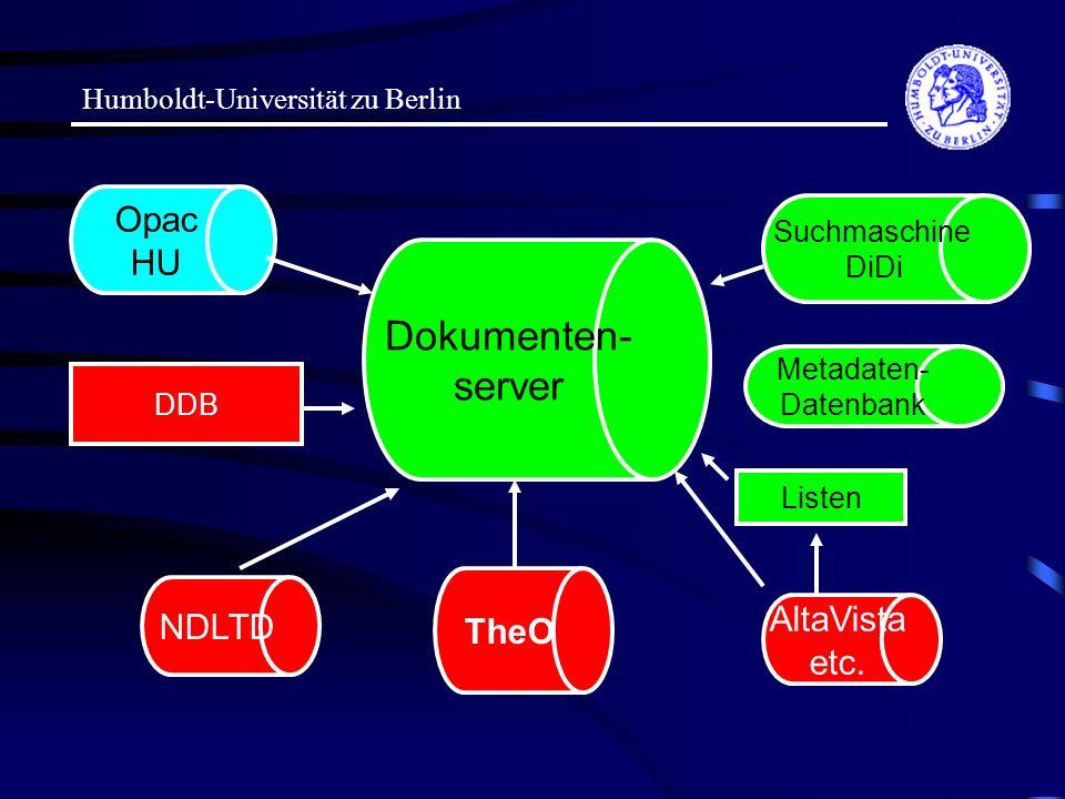Humboldt-Universität zu Berlin Dokumenten- server Metadaten- Datenbank Opac HU DDB Suchmaschine DiDi Listen NDLTD AltaVista etc. TheO