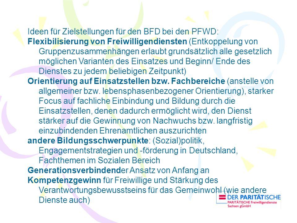 Ideen für Zielstellungen für den BFD bei den PFWD: Flexibilisierung von Freiwilligendiensten (Entkoppelung von Gruppenzusammenhängen erlaubt grundsätz