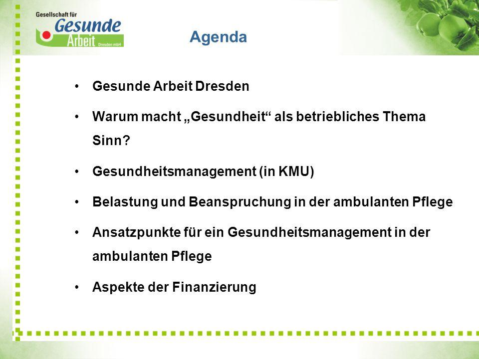 Gesunde Arbeit Dresden Warum macht Gesundheit als betriebliches Thema Sinn? Gesundheitsmanagement (in KMU) Belastung und Beanspruchung in der ambulant