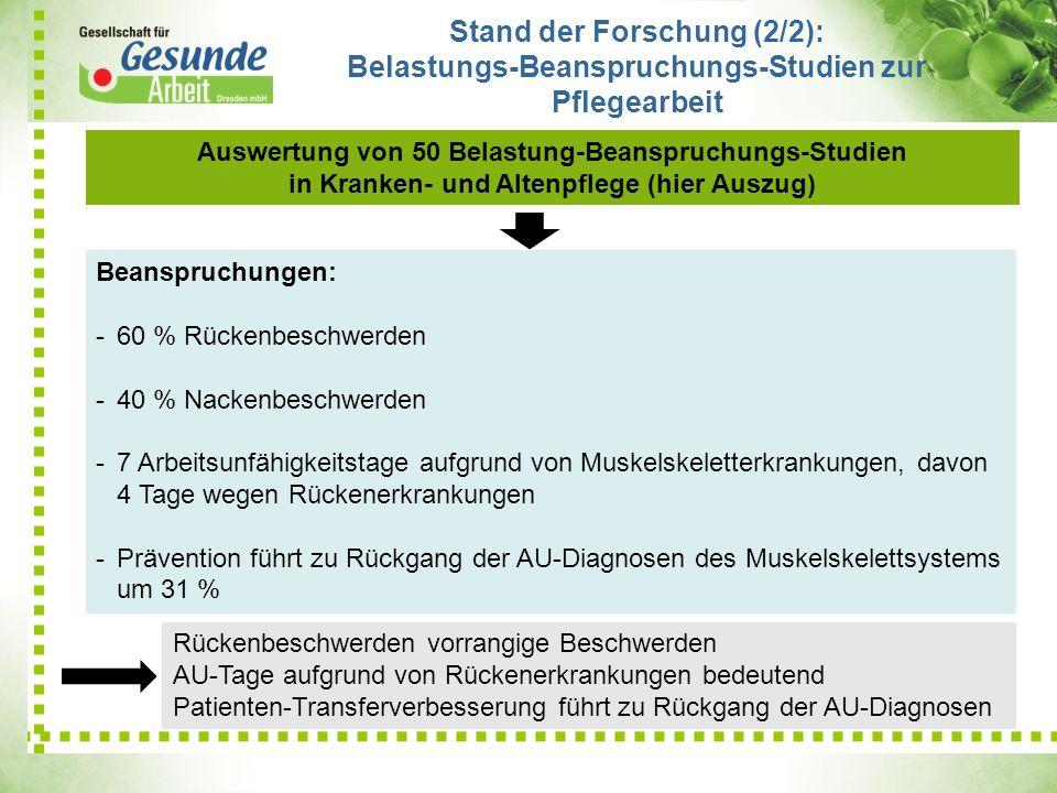 Stand der Forschung (2/2): Belastungs-Beanspruchungs-Studien zur Pflegearbeit Auswertung von 50 Belastung-Beanspruchungs-Studien in Kranken- und Alten