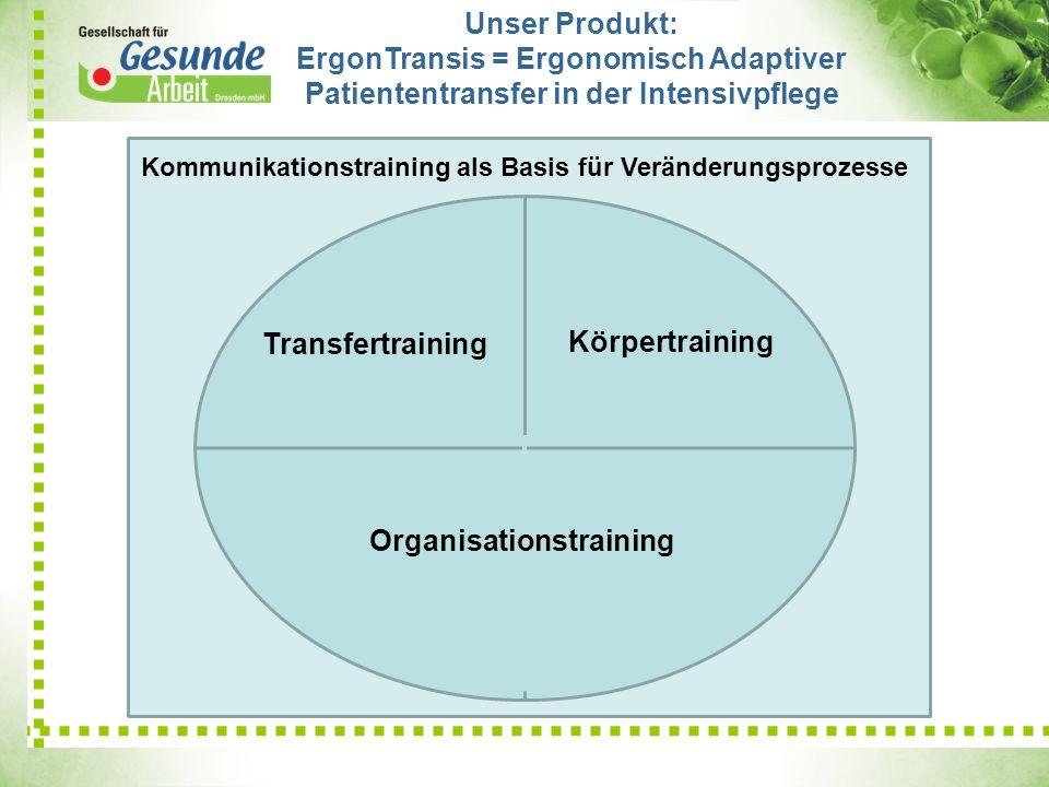 Kommunikationstraining Unser Produkt: ErgonTransis = Ergonomisch Adaptiver Patiententransfer in der Intensivpflege Kommunikationstraining als Basis fü