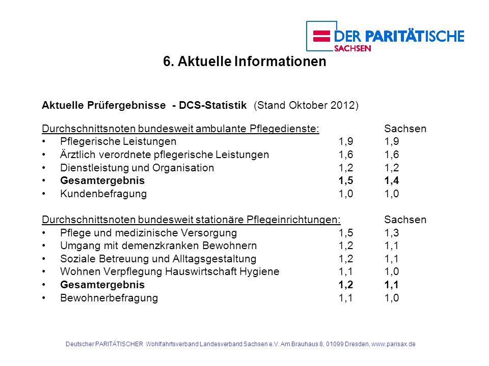 6. Aktuelle Informationen Aktuelle Prüfergebnisse - DCS-Statistik (Stand Oktober 2012) Durchschnittsnoten bundesweit ambulante Pflegedienste: Sachsen