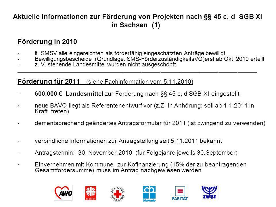 Förderung in 2010 - lt. SMSV alle eingereichten als förderfähig eingeschätzten Anträge bewilligt -Bewilligungsbescheide (Grundlage: SMS-Förderzuständi
