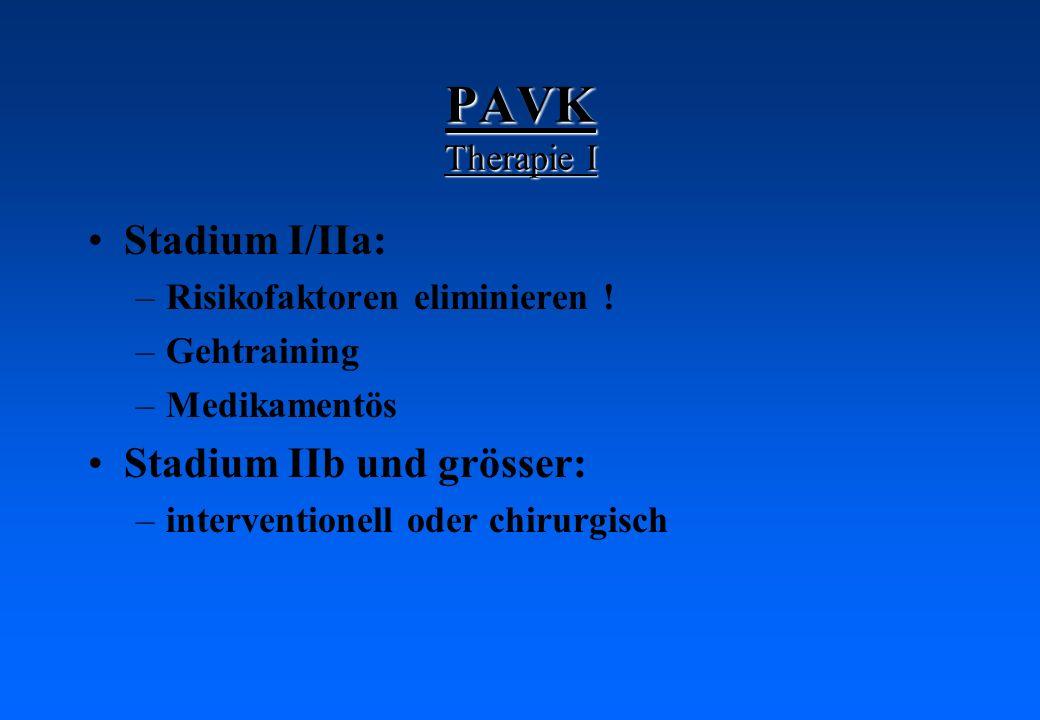 PAVK Therapie I Stadium I/IIa: –Risikofaktoren eliminieren ! –Gehtraining –Medikamentös Stadium IIb und grösser: –interventionell oder chirurgisch
