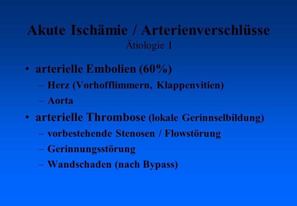 Akute Ischämie / Arterienverschlüsse Ätiologie I arterielle Embolien (60%) –Herz (Vorhofflimmern, Klappenvitien) –Aorta arterielle Thrombose (lokale Gerinnselbildung) –vorbestehende Stenosen / Flowstörung –Gerinnungsstörung –Wandschaden (nach Bypass)