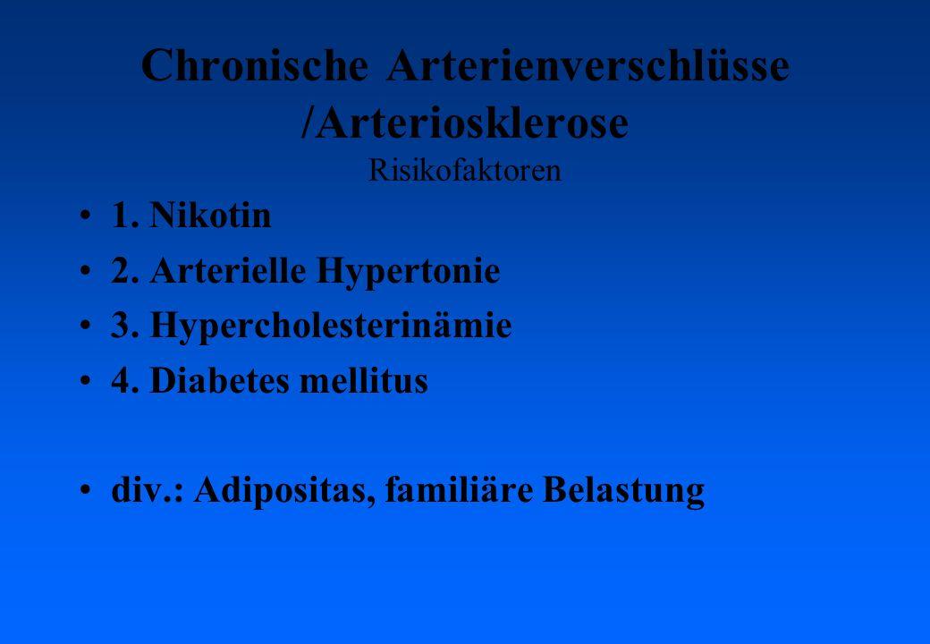 Chronische Arterienverschlüsse /Arteriosklerose Risikofaktoren 1.