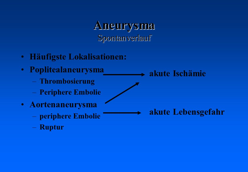 Aneurysma Spontanverlauf Häufigste Lokalisationen: Poplitealaneurysma –Thrombosierung –Periphere Embolie Aortenaneurysma –periphere Embolie –Ruptur akute Ischämie akute Lebensgefahr