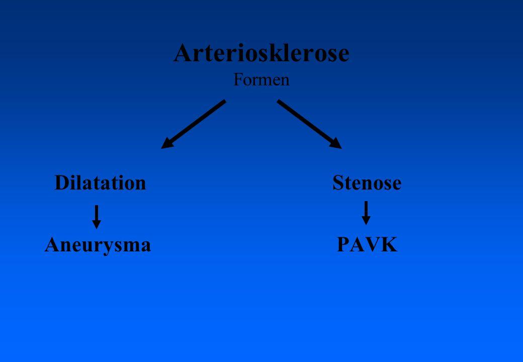 Bypasschirurgie Lokalisation Aorto-(bi)-iliacal Aorto-(bi)-femoral Iliaco-femoral Femoro-femoral Femoro-popliteal –infrageniculär –suprageniculär Femoro-crural Femoro-pedal