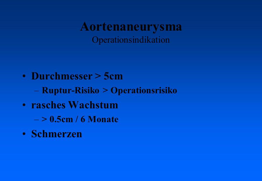 Aortenaneurysma Operationsindikation Durchmesser > 5cm –Ruptur-Risiko > Operationsrisiko rasches Wachstum –> 0.5cm / 6 Monate Schmerzen