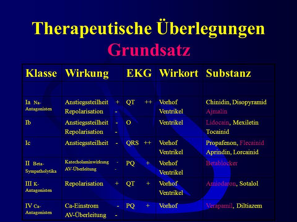 Therapeutische Überlegungen Grundsatz Je schlechter die Pumpfunktion –desto häufiger treten SVES u. VES auf –desto häufiger proarrhythmischer Effekt d