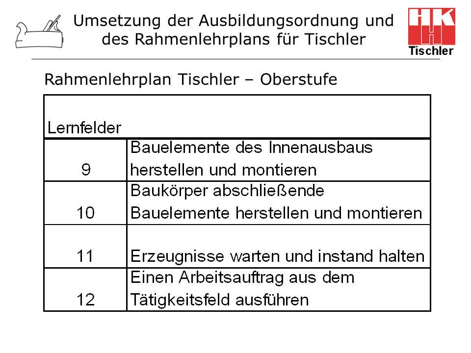 Umsetzung der Ausbildungsordnung und des Rahmenlehrplans für Tischler Rahmenlehrplan Tischler – Oberstufe