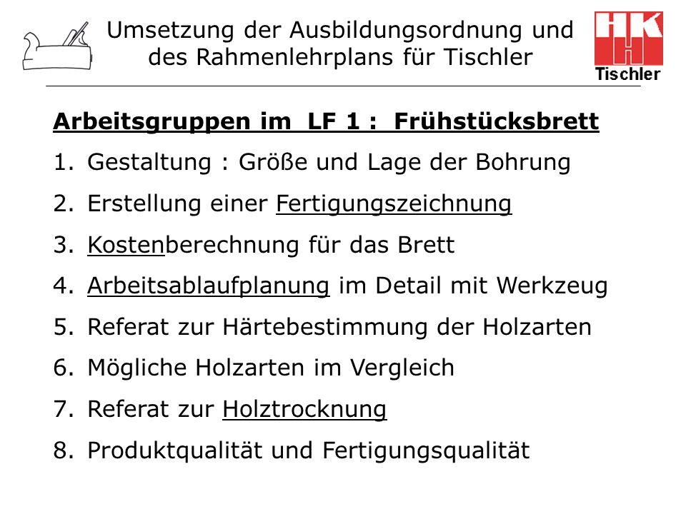 Umsetzung der Ausbildungsordnung und des Rahmenlehrplans für Tischler Arbeitsgruppen im LF 1 : Frühstücksbrett 1.Gestaltung : Größe und Lage der Bohru