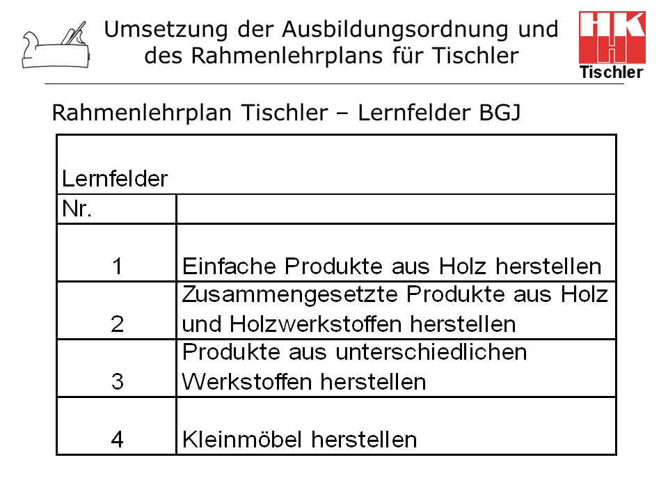 Umsetzung der Ausbildungsordnung und des Rahmenlehrplans für Tischler Rahmenlehrplan Tischler – Lernfelder BGJ