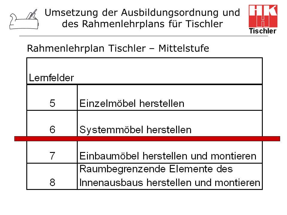 Umsetzung der Ausbildungsordnung und des Rahmenlehrplans für Tischler Rahmenlehrplan Tischler – Mittelstufe