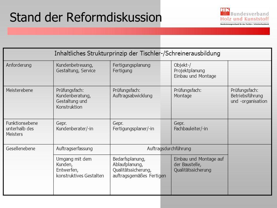 Stand der Reformdiskussion Der Bundesverband begründet die Wahl der Handlungsfelder wie folgt: Die tatsächliche Einsatzstruktur der Betriebe wird berücksichtigt.
