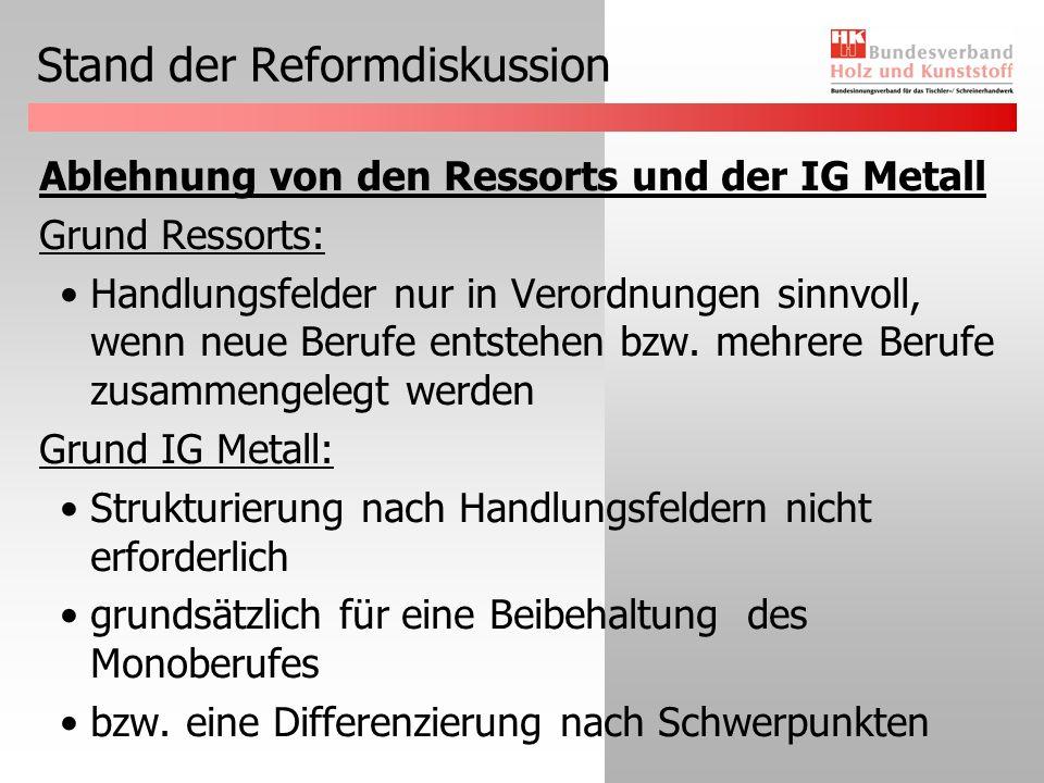 Stand der Reformdiskussion Ablehnung von den Ressorts und der IG Metall Grund Ressorts: Handlungsfelder nur in Verordnungen sinnvoll, wenn neue Berufe entstehen bzw.
