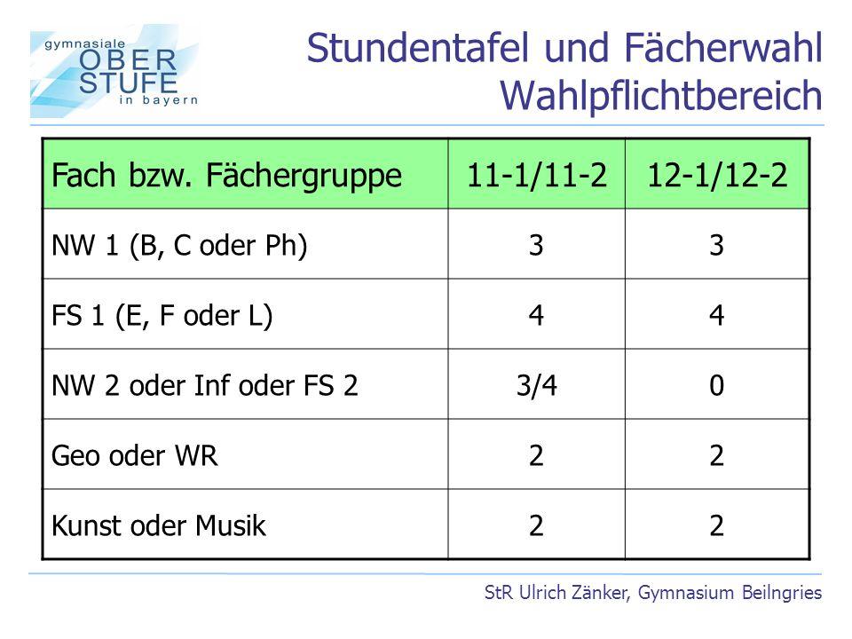 Stundentafel und Fächerwahl Wahlpflichtbereich StR Ulrich Zänker, Gymnasium Beilngries Fach bzw. Fächergruppe11-1/11-212-1/12-2 NW 1 (B, C oder Ph)33