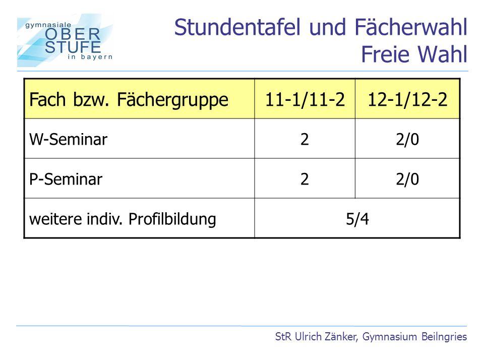 Stundentafel und Fächerwahl Freie Wahl StR Ulrich Zänker, Gymnasium Beilngries Fach bzw. Fächergruppe11-1/11-212-1/12-2 W-Seminar22/0 P-Seminar22/0 we