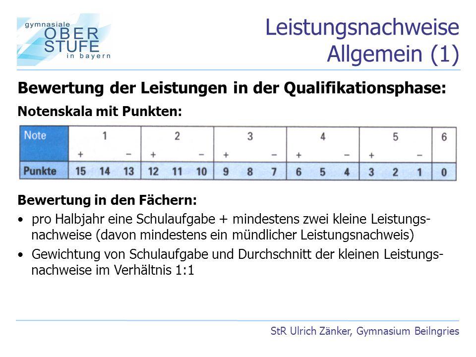 Leistungsnachweise Allgemein (1) StR Ulrich Zänker, Gymnasium Beilngries Bewertung der Leistungen in der Qualifikationsphase: Notenskala mit Punkten: