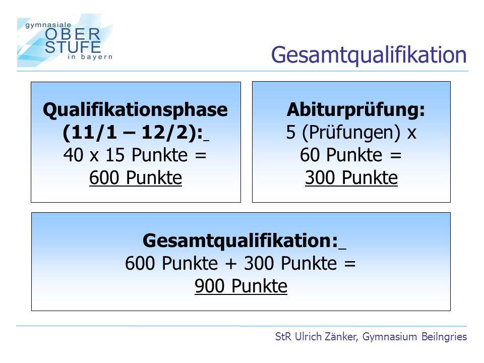 StR Ulrich Zänker, Gymnasium Beilngries Abiturprüfung: 5 (Prüfungen) x 60 Punkte = 300 Punkte Qualifikationsphase (11/1 – 12/2): 40 x 15 Punkte = 600