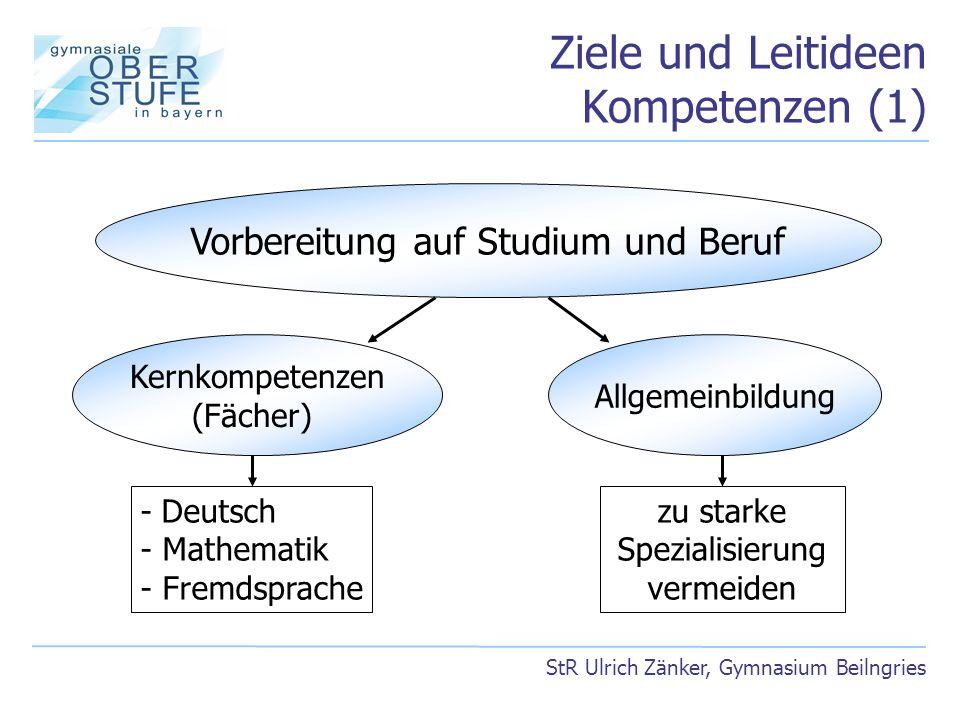 Ziele und Leitideen Kompetenzen (2) StR Ulrich Zänker, Gymnasium Beilngries Vorbereitung auf Studium und Beruf Schlüssel- qualifikationen Wissenschafts- propädeutik - Selbst- und - Sozialkompetenz grundlegende und exemplarisch vertiefte - Fach- und - Methodenkompetenz