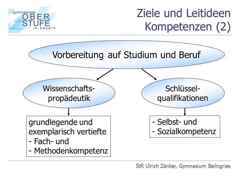 Ziele und Leitideen Kompetenzen (2) StR Ulrich Zänker, Gymnasium Beilngries Vorbereitung auf Studium und Beruf Schlüssel- qualifikationen Wissenschaft