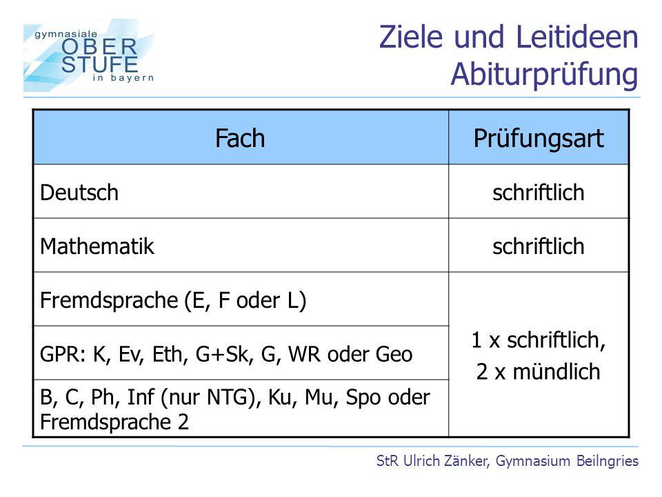 Ziele und Leitideen Abiturprüfung - Beispiele StR Ulrich Zänker, Gymnasium Beilngries ind.