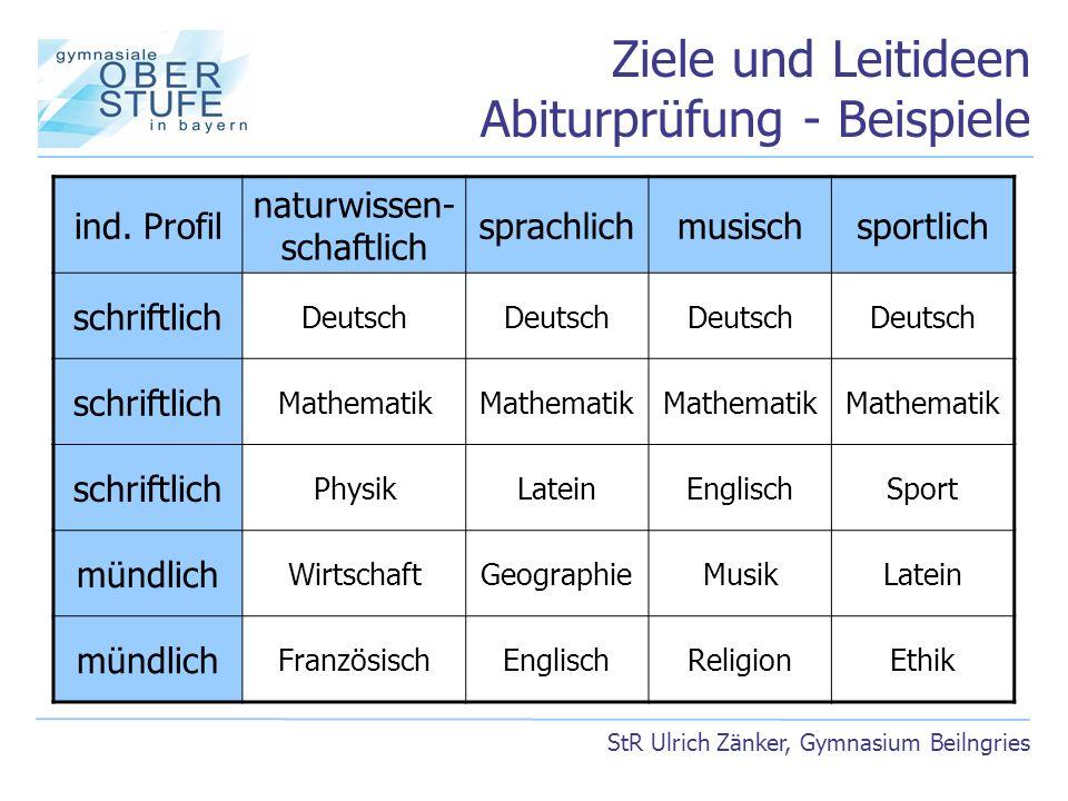 Ziele und Leitideen Abiturprüfung - Beispiele StR Ulrich Zänker, Gymnasium Beilngries ind. Profil naturwissen- schaftlich sprachlichmusischsportlich s