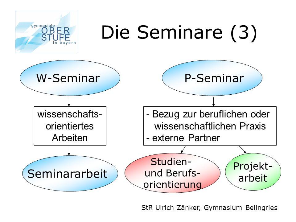 Die Seminare (3) StR Ulrich Zänker, Gymnasium Beilngries W-Seminar P-Seminar wissenschafts- orientiertes Arbeiten Seminararbeit - Bezug zur beruflichen oder wissenschaftlichen Praxis - externe Partner Studien- und Berufs- orientierung Projekt- arbeit