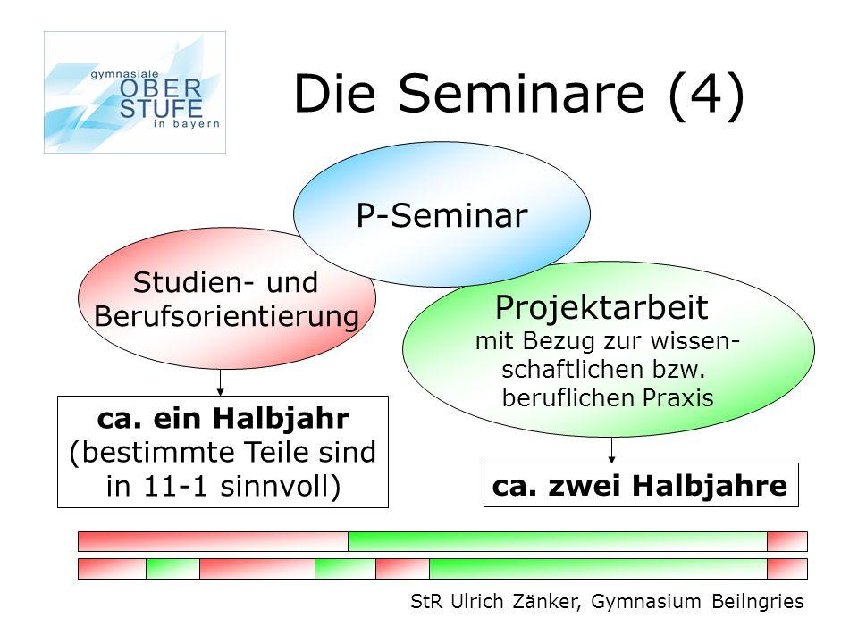 Die Seminare (4) StR Ulrich Zänker, Gymnasium Beilngries Studien- und Berufsorientierung Projektarbeit mit Bezug zur wissen- schaftlichen bzw.