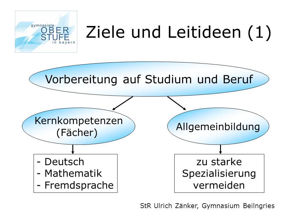 Ziele und Leitideen (1) Vorbereitung auf Studium und Beruf Allgemeinbildung Kernkompetenzen (Fächer) - Deutsch - Mathematik - Fremdsprache zu starke Spezialisierung vermeiden StR Ulrich Zänker, Gymnasium Beilngries