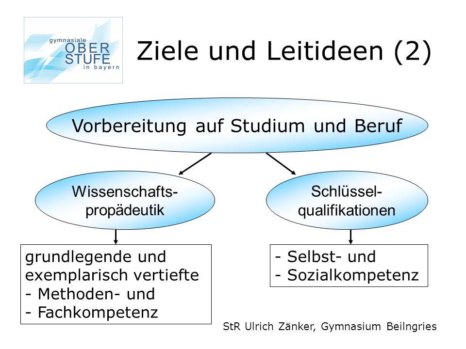 Ziele und Leitideen (2) Vorbereitung auf Studium und Beruf Schlüssel- qualifikationen Wissenschafts- propädeutik StR Ulrich Zänker, Gymnasium Beilngri