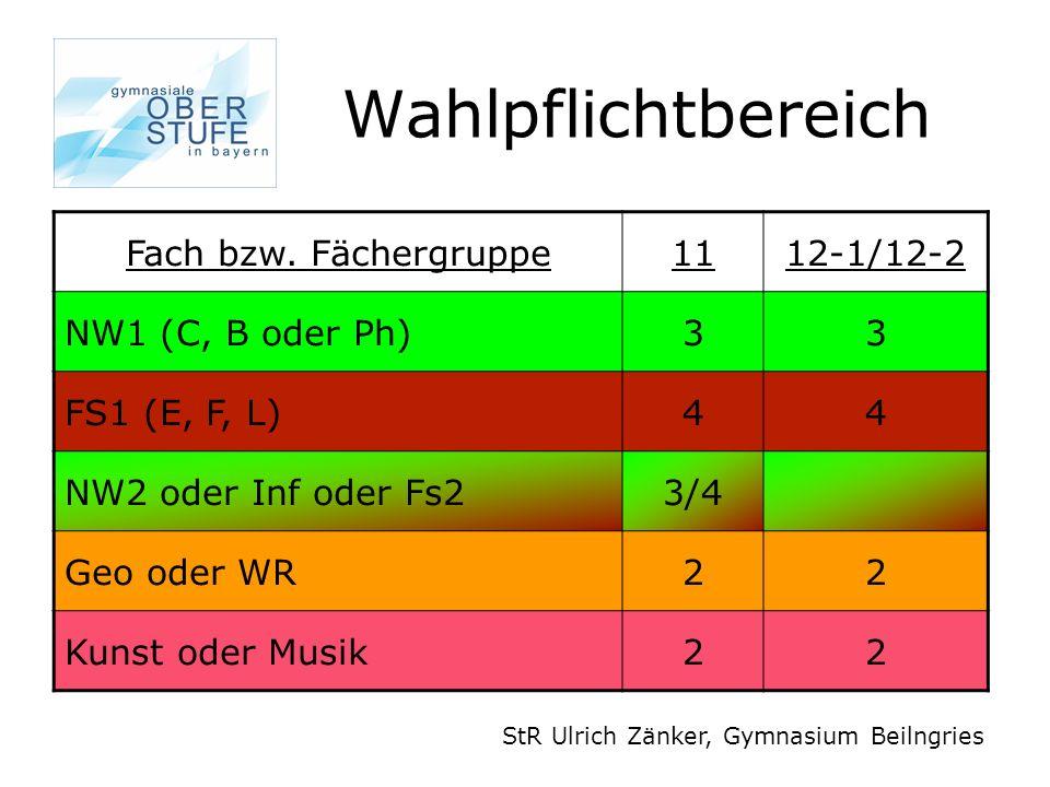 Wahlpflichtbereich StR Ulrich Zänker, Gymnasium Beilngries Fach bzw. Fächergruppe1112-1/12-2 NW1 (C, B oder Ph)33 FS1 (E, F, L)44 NW2 oder Inf oder Fs