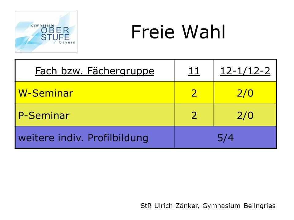 Freie Wahl StR Ulrich Zänker, Gymnasium Beilngries Fach bzw. Fächergruppe1112-1/12-2 W-Seminar22/0 P-Seminar22/0 weitere indiv. Profilbildung5/4