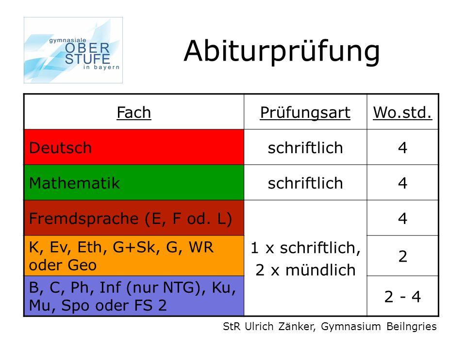 Abiturprüfung StR Ulrich Zänker, Gymnasium Beilngries FachPrüfungsartWo.std. Deutschschriftlich4 Mathematikschriftlich4 Fremdsprache (E, F od. L) 1 x