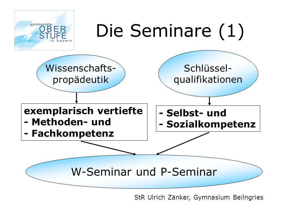 Die Seminare (1) StR Ulrich Zänker, Gymnasium Beilngries exemplarisch vertiefte - Methoden- und - Fachkompetenz - Selbst- und - Sozialkompetenz Schlüssel- qualifikationen Wissenschafts- propädeutik W-Seminar und P-Seminar