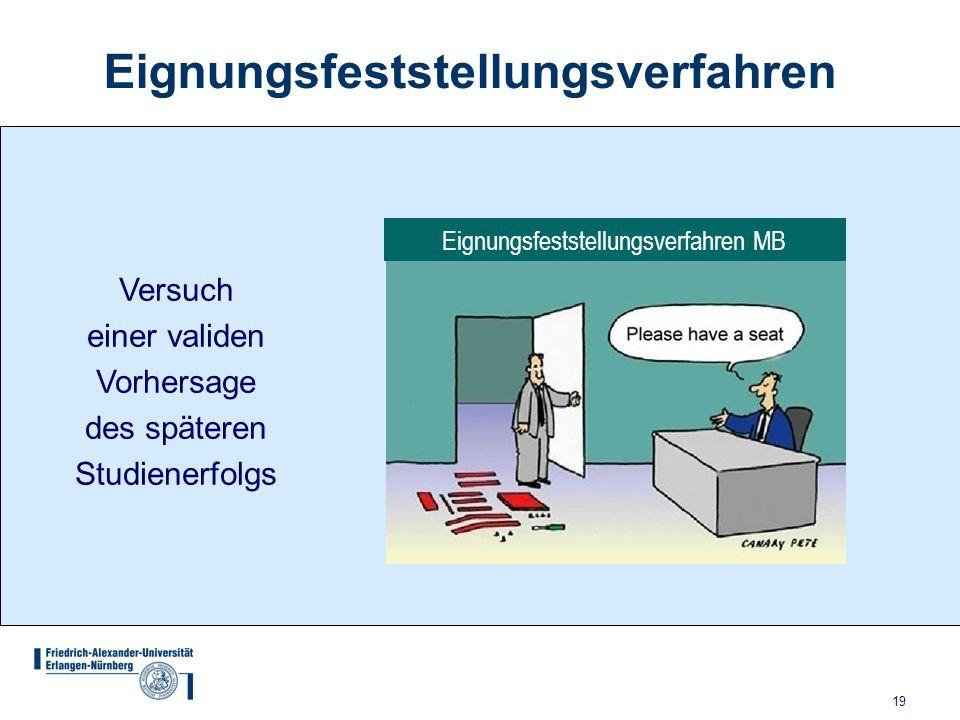 19 Eignungsfeststellungsverfahren Eignungsfeststellungsverfahren MB Versuch einer validen Vorhersage des späteren Studienerfolgs
