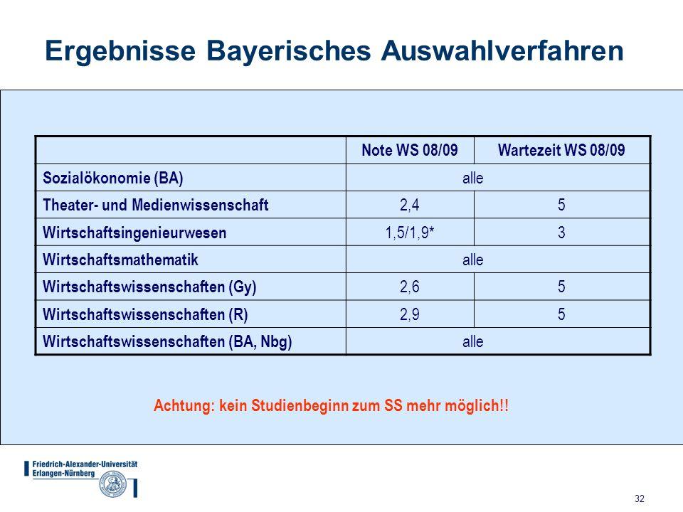 32 Ergebnisse Bayerisches Auswahlverfahren Achtung: kein Studienbeginn zum SS mehr möglich!.