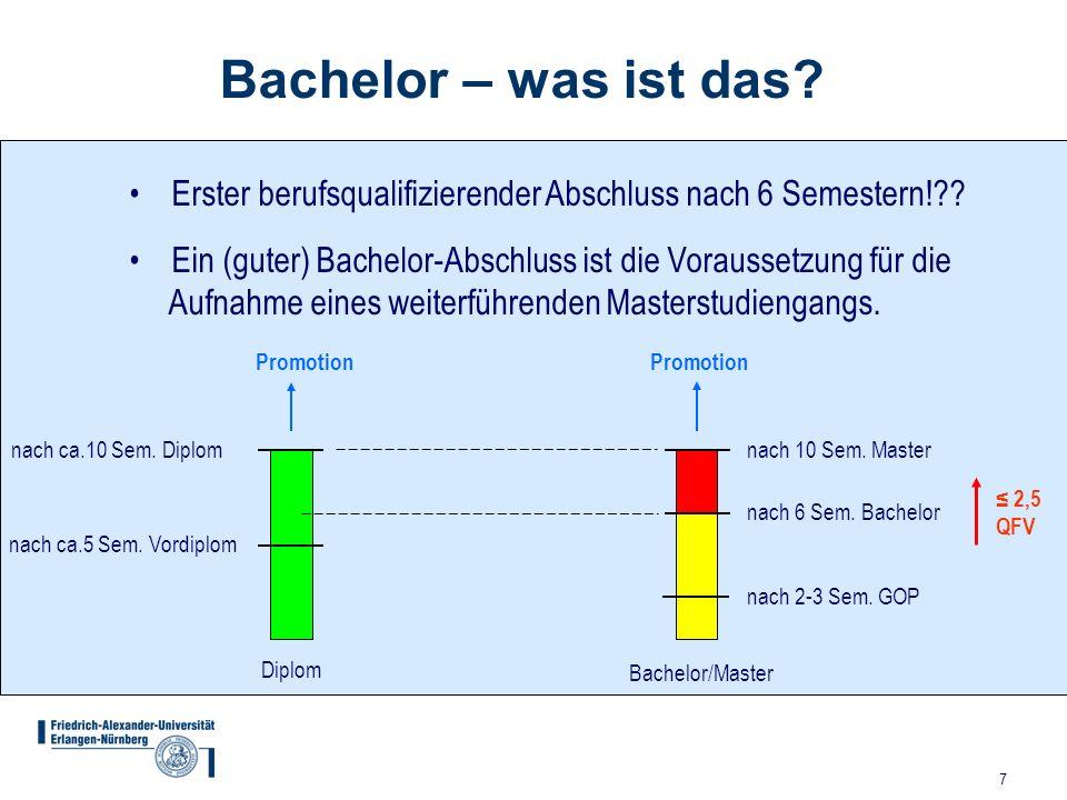 7 Bachelor – was ist das.Erster berufsqualifizierender Abschluss nach 6 Semestern!?.