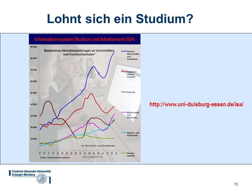 15 Lohnt sich ein Studium? Informationssystem Studium und Arbeitsmarkt (ISA) http://www.uni-duisburg-essen.de/isa/