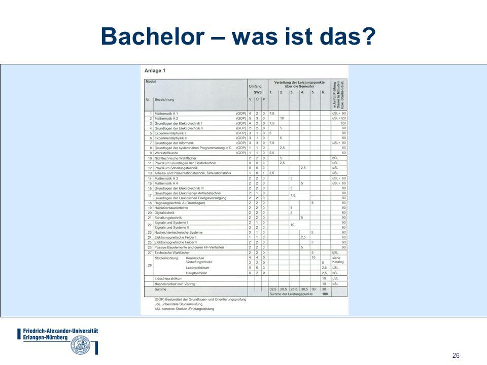 26 Bachelor – was ist das?