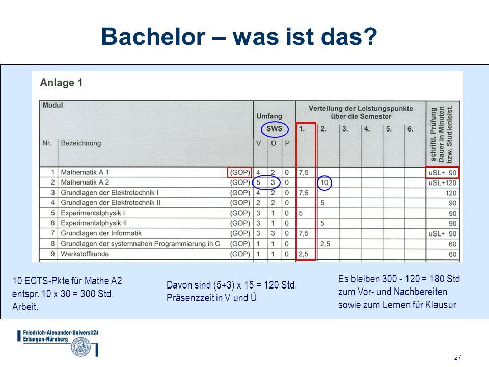 27 Bachelor – was ist das? 10 ECTS-Pkte für Mathe A2 entspr. 10 x 30 = 300 Std. Arbeit. Davon sind (5+3) x 15 = 120 Std. Präsenzzeit in V und Ü. Es bl